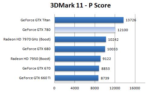 gtx-780-3dmark