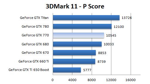 3dmark-gtx-770
